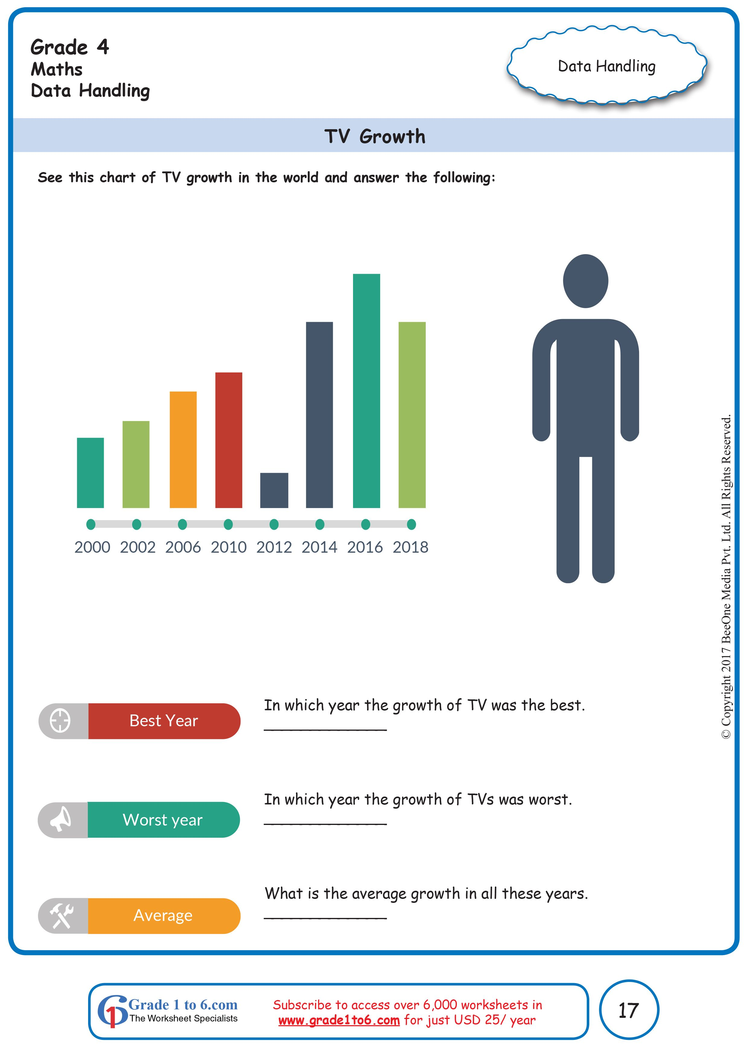 Data Handling Infographics   1st grade worksheets [ 3462 x 2479 Pixel ]