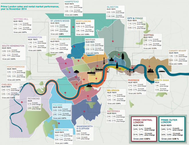 Infographic Knight Frank S Price Map Of Prime London Map