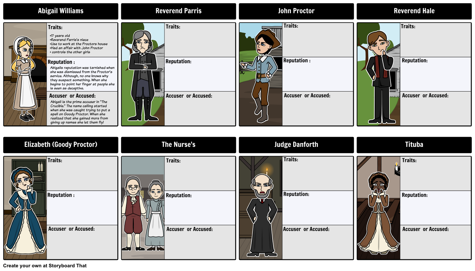 Abigail Williams The Crucible Character Traits Abigail