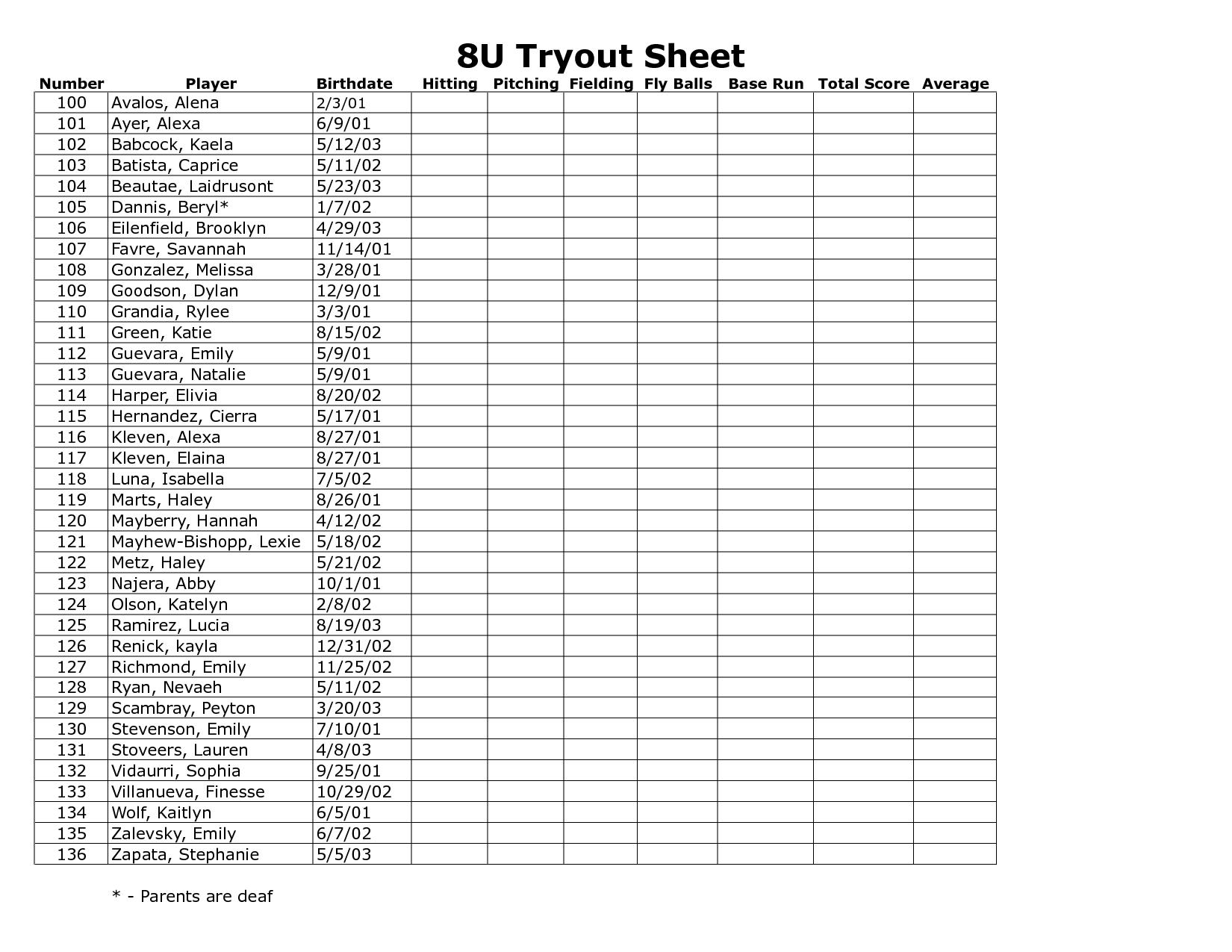 Unique Baseball Statistics Sheet Xls Xlsformat Xlstemplates Xlstemplate Spreadsheet Template Basketball Players Spreadsheet