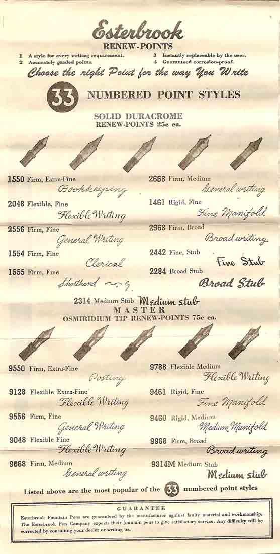 Esterbrook Nib Reference Charts Charts Calligraphy And