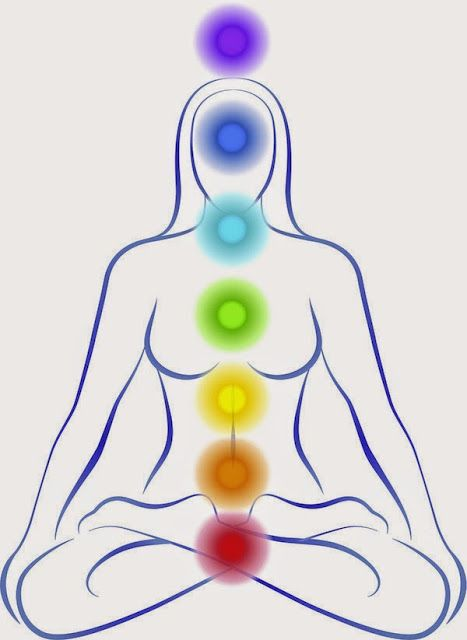 7 Affirmations To Heal & Balance Your Chakras http://www.riseearth.com/2015/02/7-affirmations-to-heal-balance-your.html