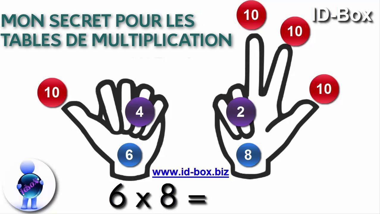 Astuce math connaitre ses tables de multiplication sans les apprendre segpa pinterest math - Astuce pour apprendre les tables de multiplication ...