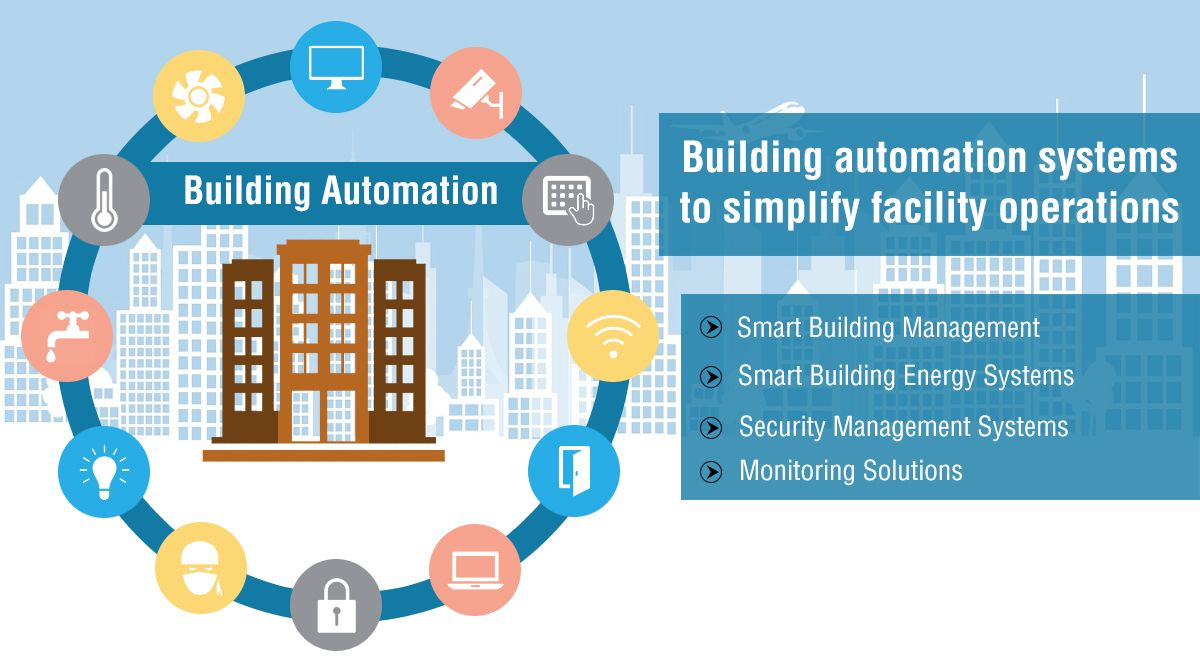 Building Automation Systems Blueapp Io Building Automation System Building Automation Smart Building