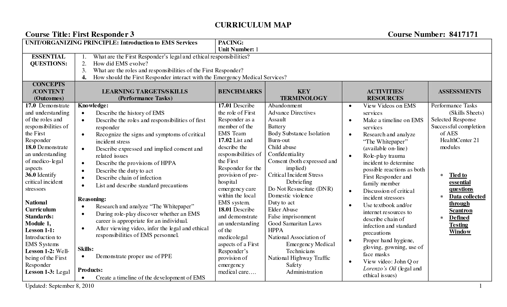 Curriculum Mapping Template images