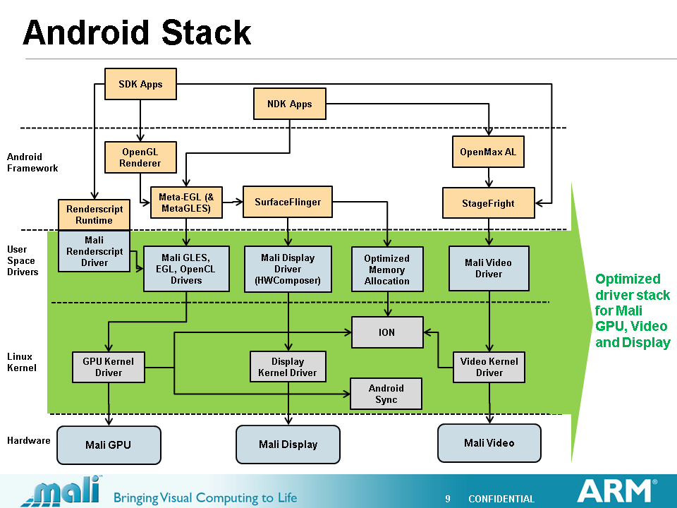 android_stack.png