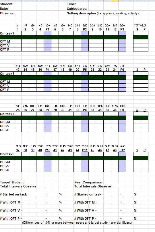 Time Sampling Example of Excel Spreadsheet layout Data - behavior analysis samples