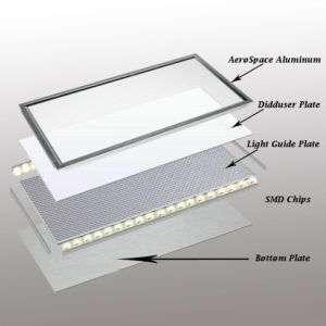 Led lighted ceiling panels httpautocorrect pinterest led lighted ceiling panels aloadofball Image collections