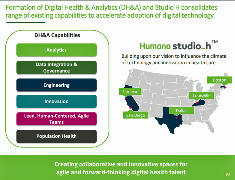 Why Humana Joined Cta The Pivot From Health Insurance To Behaving As A Health Tech Start Up Health Tech
