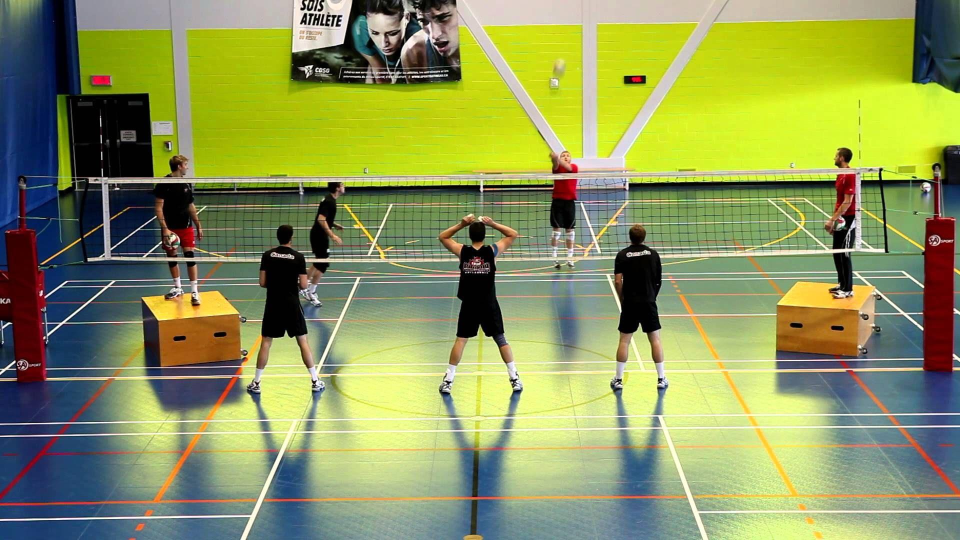 Volleyball Source Blocking Progression Drill English Voley Voleibol Voleyball
