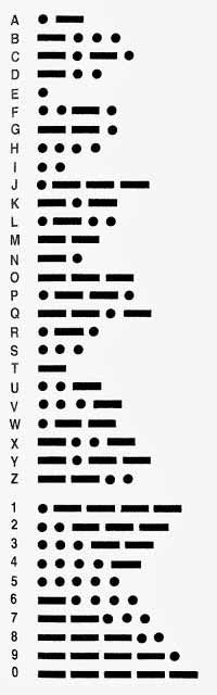 Morse Code Chart For Kids Printable  Tattoo Styles