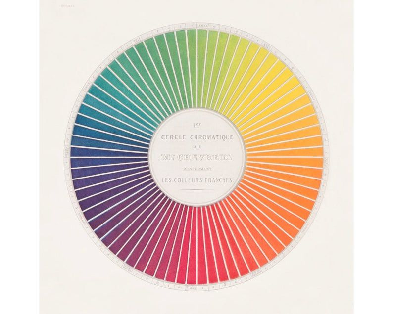 Standard Color Wheel Warm Vs Cool Colors Make Up Warm And Cold