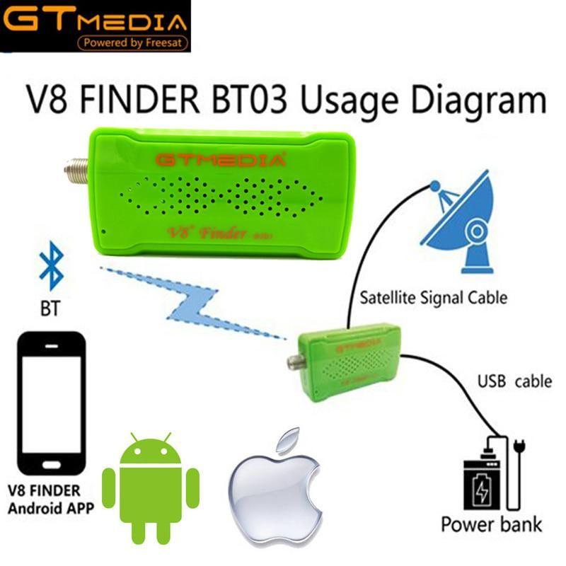 Hot DVB-S2 Satellite Finder Meter Freesat V8 Finder BT01