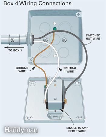 how to install surface mounted wiring and conduit electrical rh pinterest com Residential Electrical Wiring Garage Garage Electric Wiring Examples