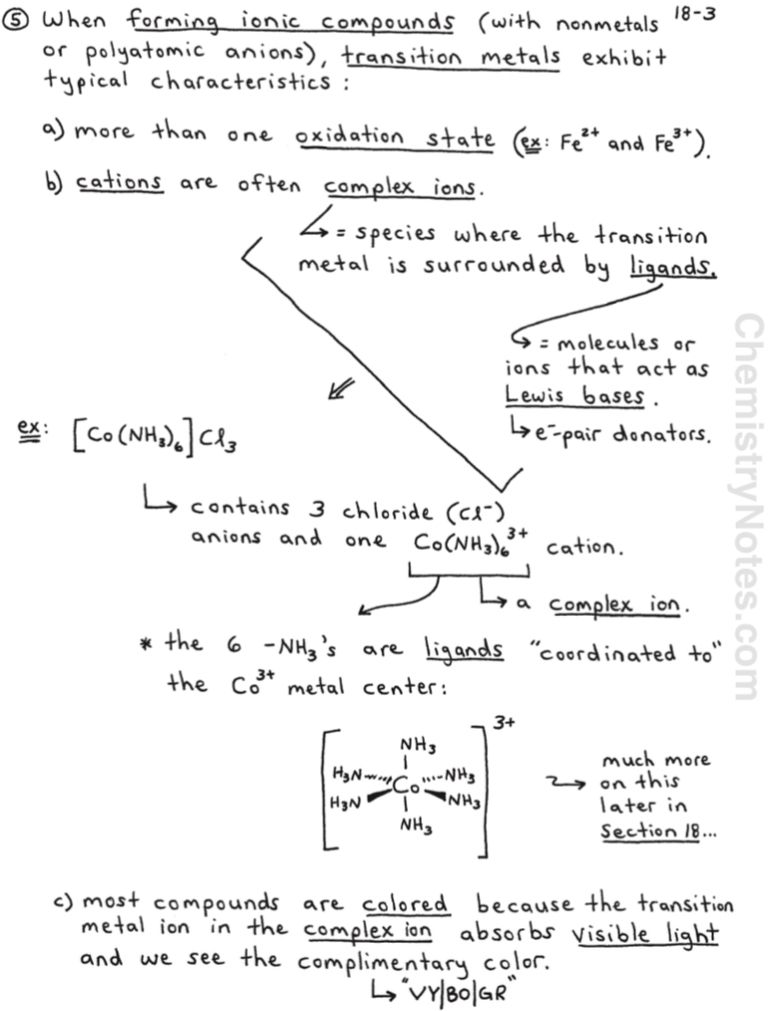 Coordination Compounds Ligands And Complex Ions Chemistry Notes Transition Metal Teaching Chemistry
