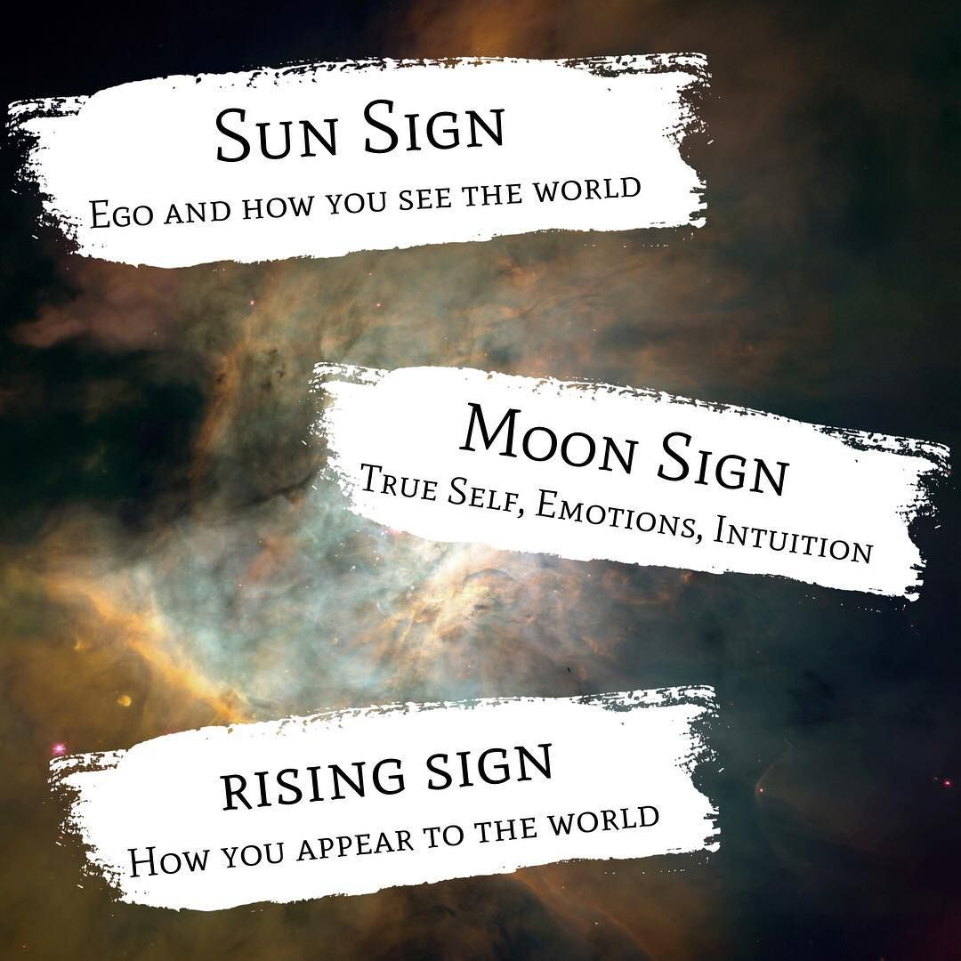 The Big 3 In Astrology Sun Moon And Rising Your Sun Sign Is The The Base For Your Personality Its Your Ego And The Wa Moon Sign Chart Moon Signs My