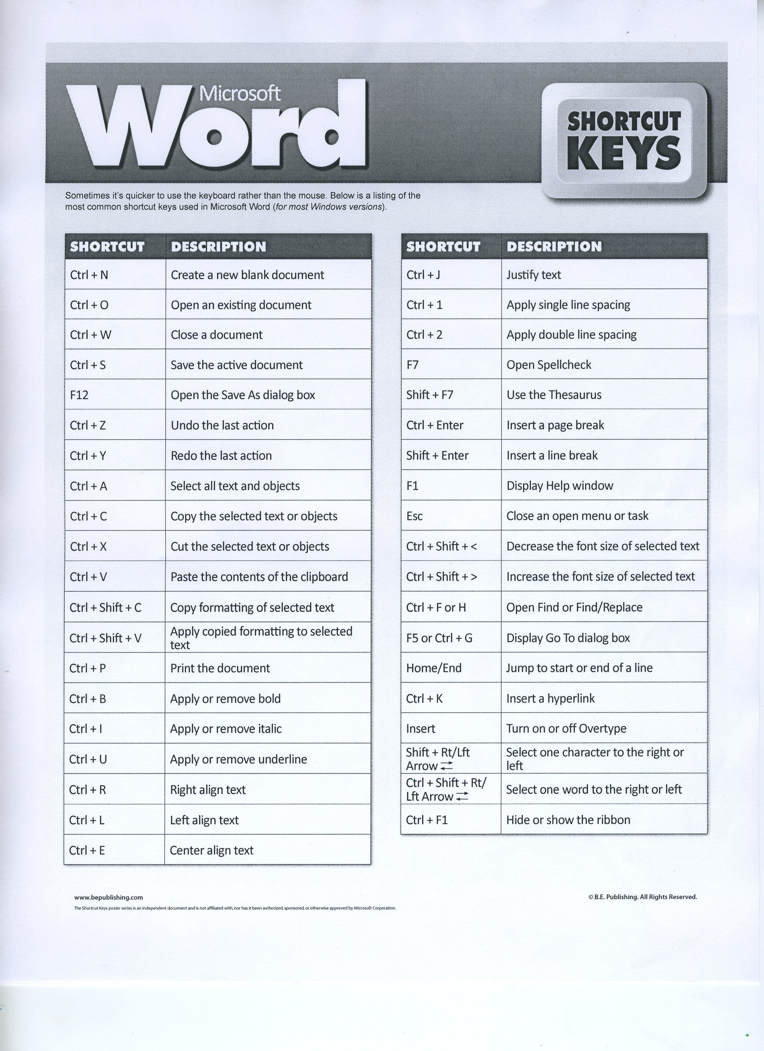 Word Shortcut Keys.jpg (2550×3509)