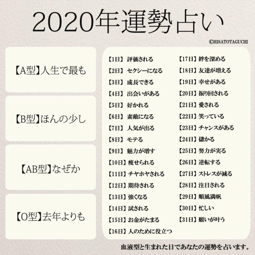 日 2020 運勢 誕生