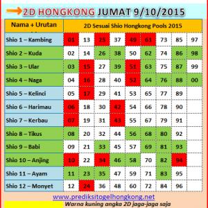 prediksi 2d 3d 4d hongkong pools