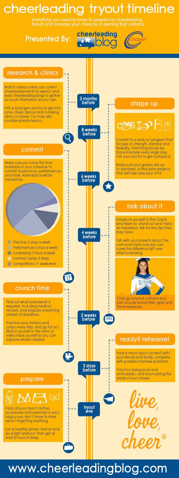 tryout timeline cheerleading tryouts high school cheerleading cheer stunts cheer coaches cheer [ 600 x 1600 Pixel ]