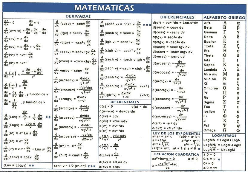 E formulario pdf derivadas integrales