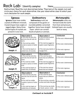Rock Lab Identification Lab Practice Rock Science Rock Identification Rock Cycle Activity