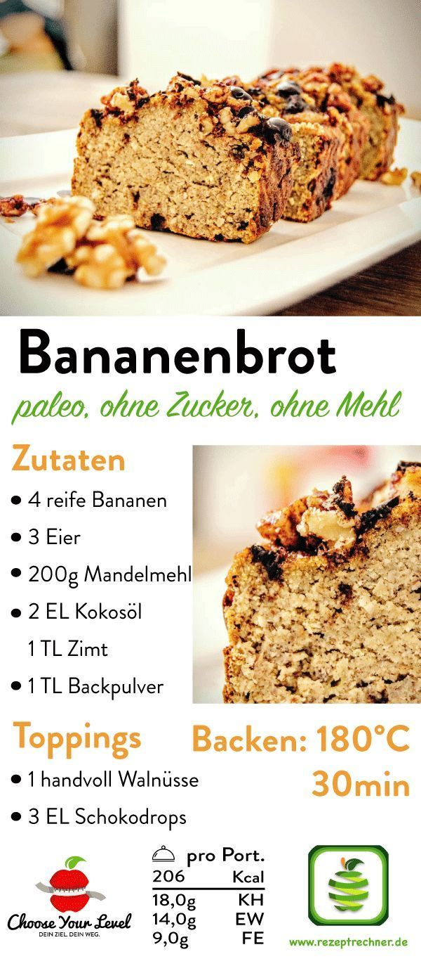 İdeen Easy Cake Healthy banana bread without flour, without sugar - Paleo banana bread - banana bread ...,