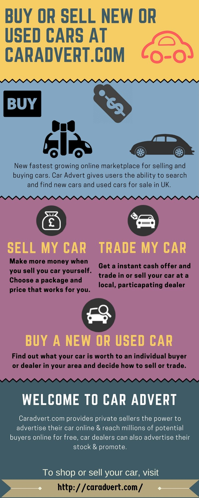 Want to sell you car? Caradvert.com is the best place where you can ...