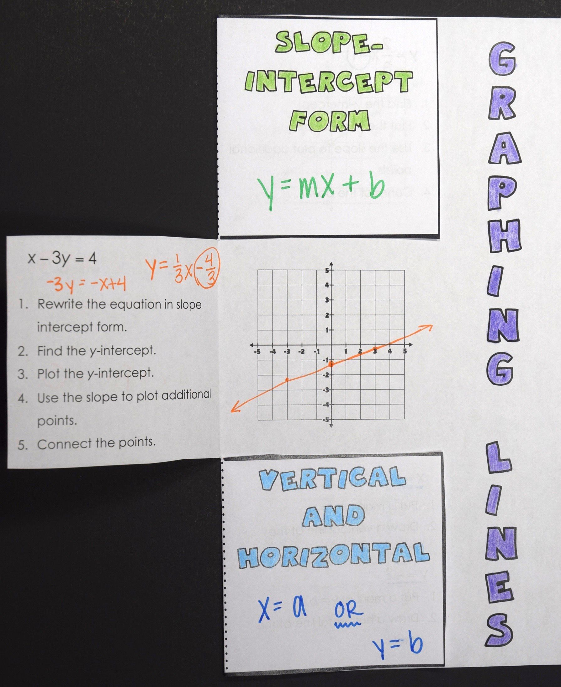 Graphing linear equations foldable standard form algebra and math graphing lines foldable slope intercept form standard form and vertical and horizontal falaconquin