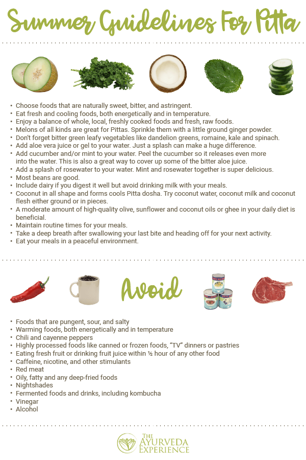 Pitta Cooling Foods And Drinks For Summer Infographic Ayurveda