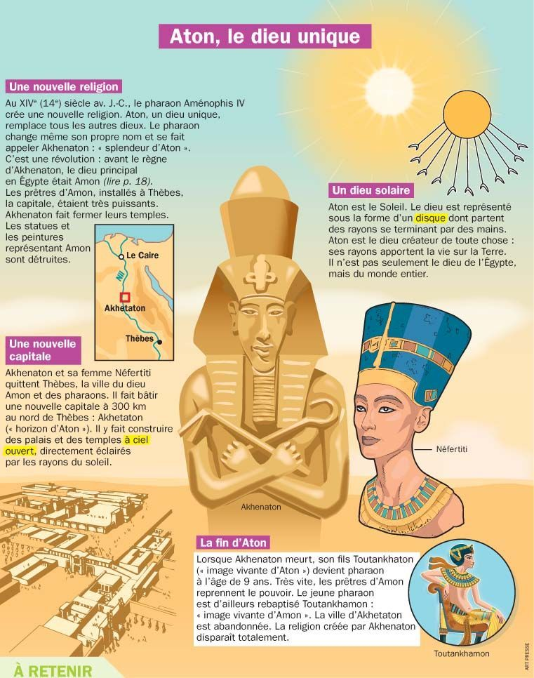 Mon Quotidien Le Seul Journal Dactualite Pour Les Enfants De 10 14 Ans En 2020 Egypte Mythologie Egyptienne Civilisation Egyptienne