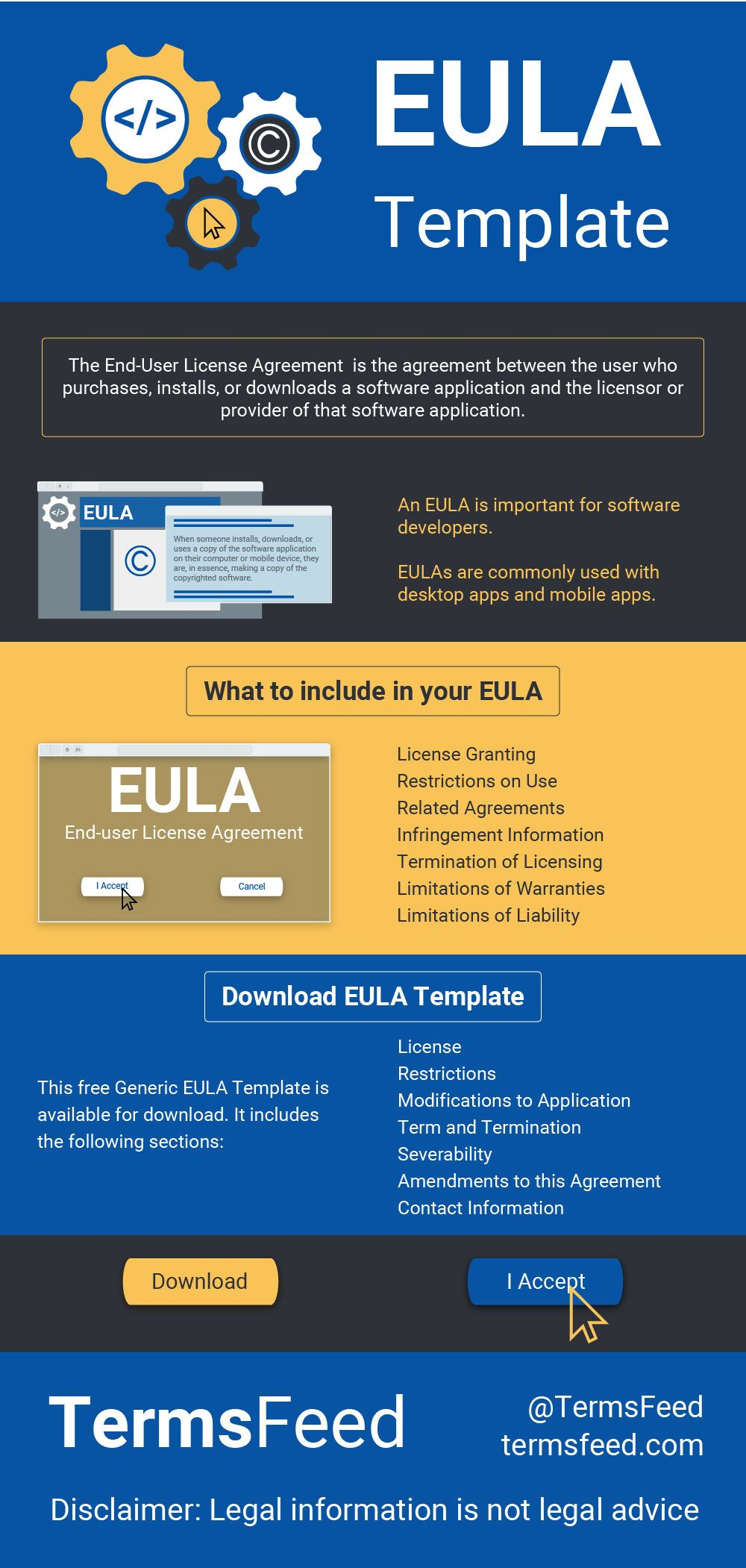 Sample Eula Template Eula Templates End User Software