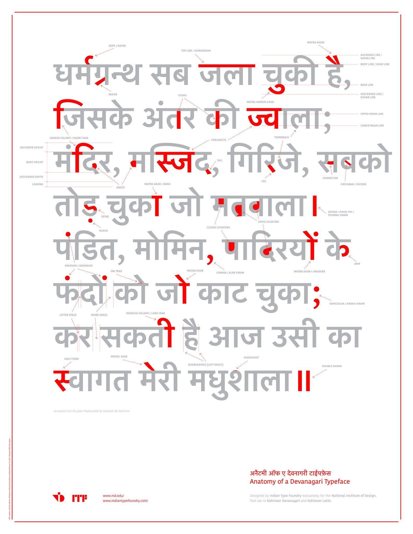 Pin By Nirav Khant On Typography
