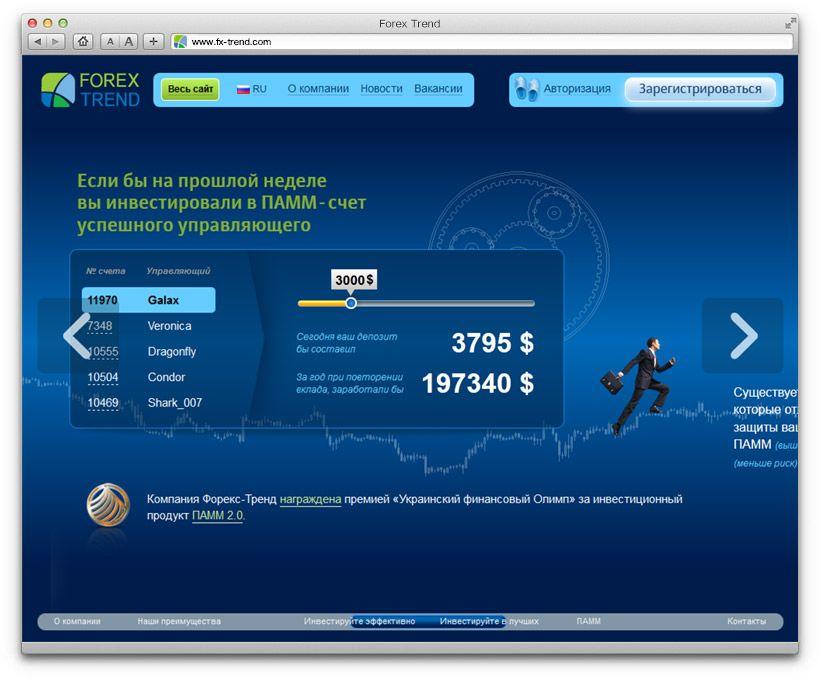 Шаблоны для сайтов на тему forex что такое фбс форекс