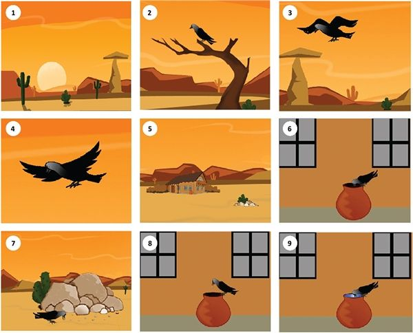 Cartoon Thirsty Crow Story Board Thirsty Crow Picture Story For Kids Story Sequencing Pictures Fables For Kids