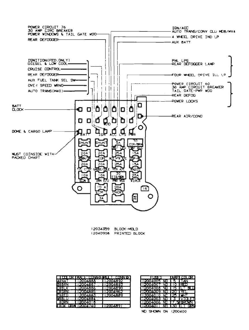 1990 Chevy Truck Fuse Box Diagram and Chevy Fuse Box | Digital Resources | Fuse  box, Chevy trucks, Chevy 1500 | 1980 Chevy Truck Fuse Box Diagram |  | Pinterest