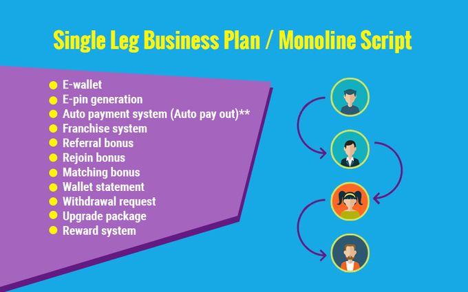 Business plan software best buy