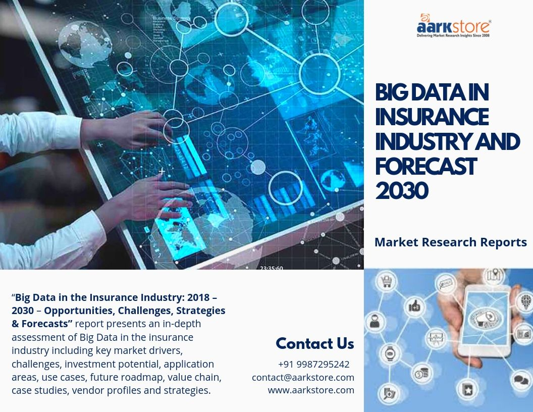 The Insurance Industry Has Been Pulling Off Lately With A Host Of Applications Ranging From A Variety Of Marketing Insurance Industry Big Data Market Research
