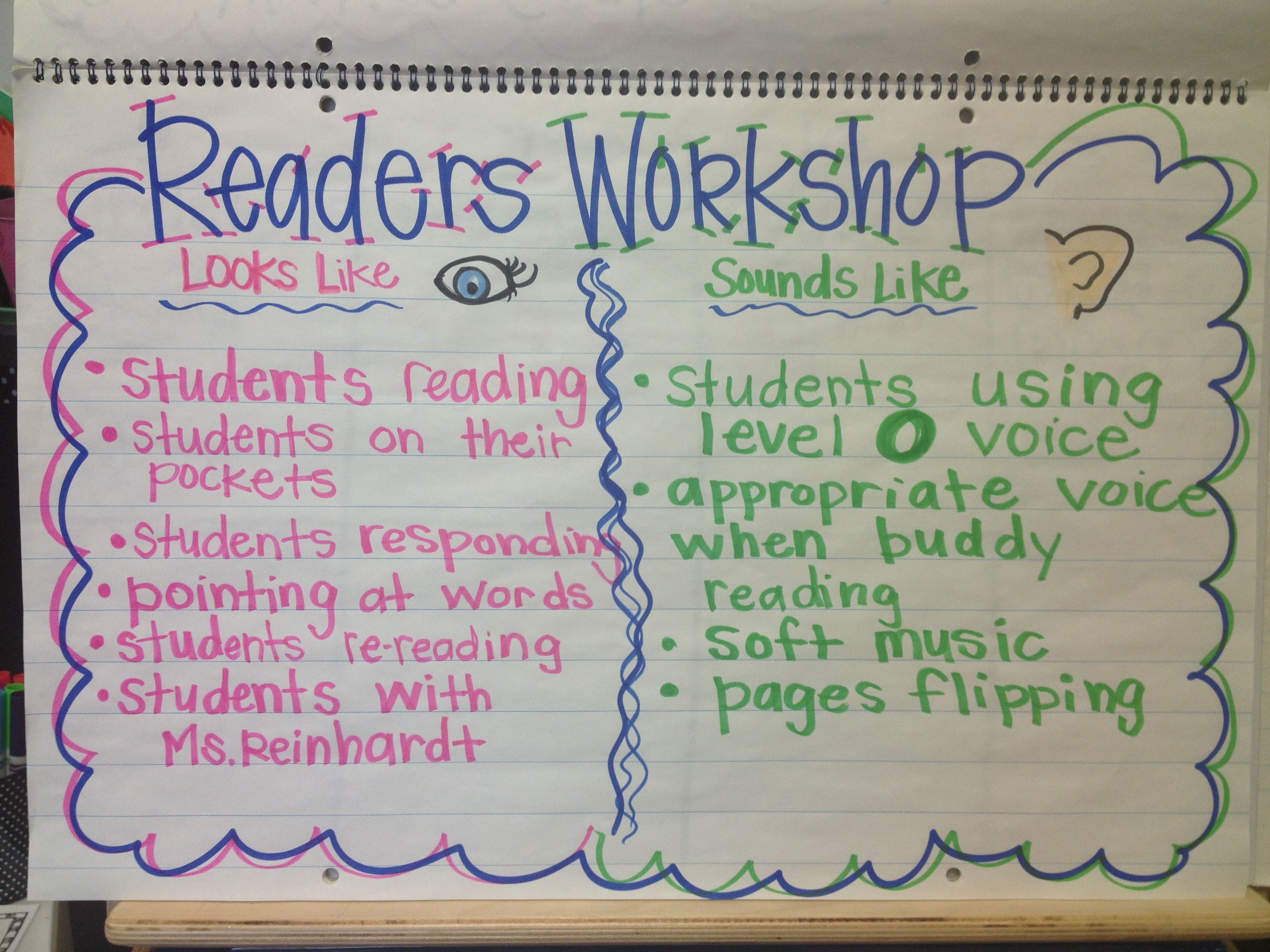 Reader's Workshop-Looks like Sounds like Anchor Chart-First Grade ...