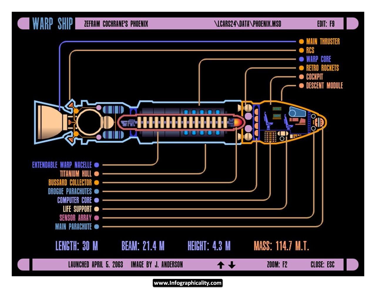 Lcars Starship Schematics - Auto Wiring Diagram Today • on cylon fighter schematics, starbase schematics, macross sdf-1 schematics, space schematics, train schematics, mecha schematics,