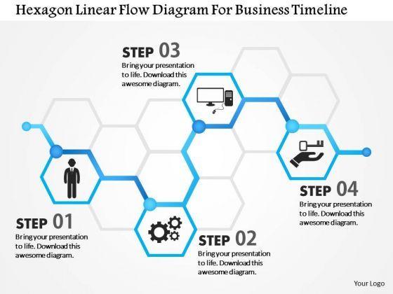 business presentation flow - ค้นหาด้วย Google Tool for SDLC - business presentation