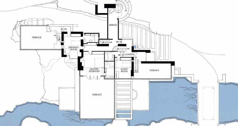 Frank Lloyd Wright la Casa de la cascada