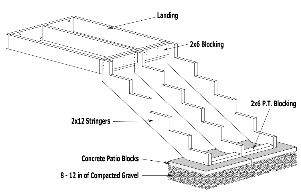 5 step stringer gallery backyard pinterest deck for Porch construction plans