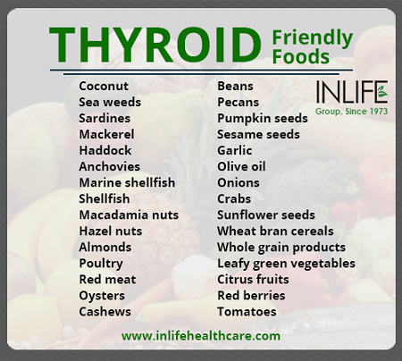 A Person Suffering From Thyroid Has Certain Doubts As To What To Eat And What Not Let S Discuss About Th Thyroid Friendly Foods Thyroid Recipes Hypothyroidism