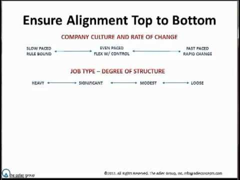 Ensure Alignment Top to Bottom Video Cool Resumes Job Hunt Advice