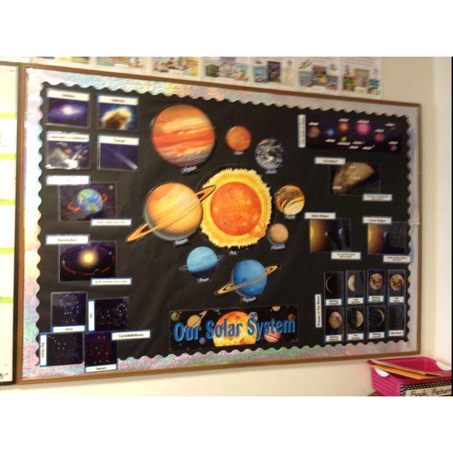 Solar system board | Primary science, Solar system ...