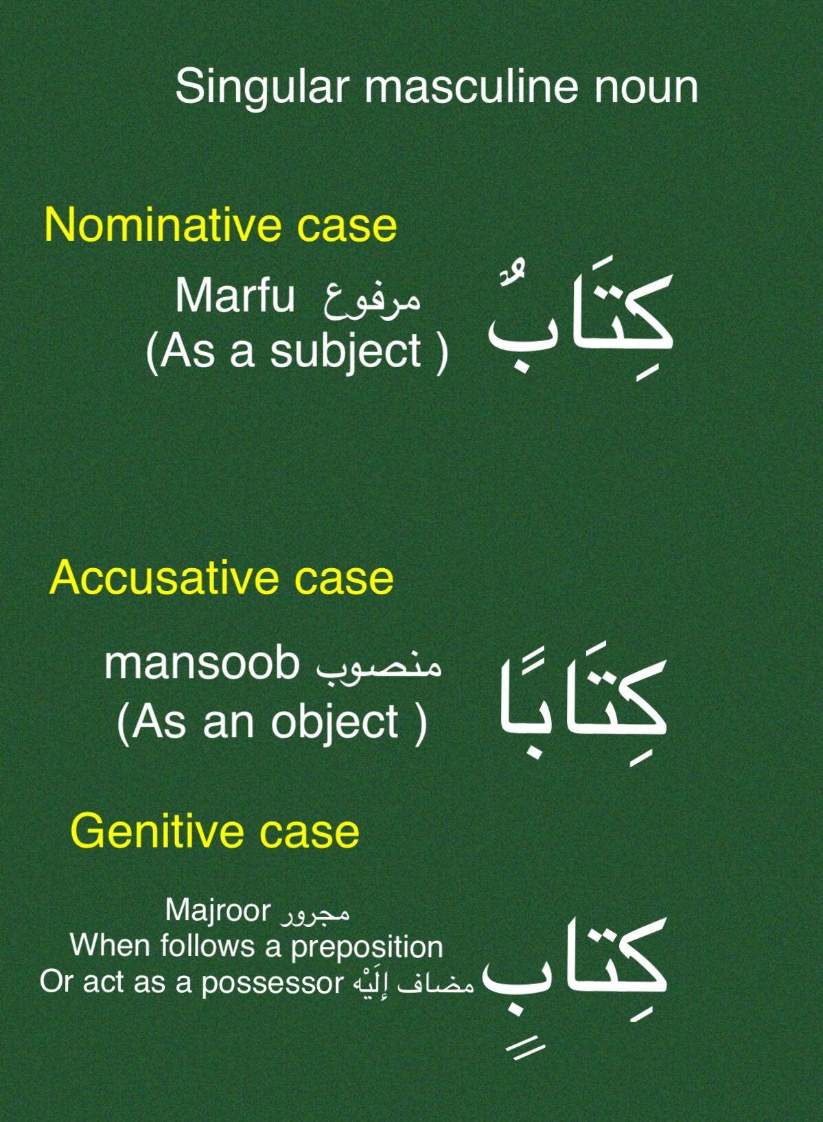 Pin by Nadia on Arabo | Arabic language, Spoken arabic ...