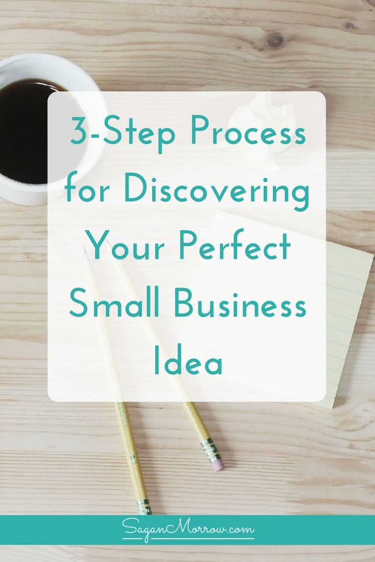 Discover Your Perfect Profitable Small Business Idea With This Simple  Step Process