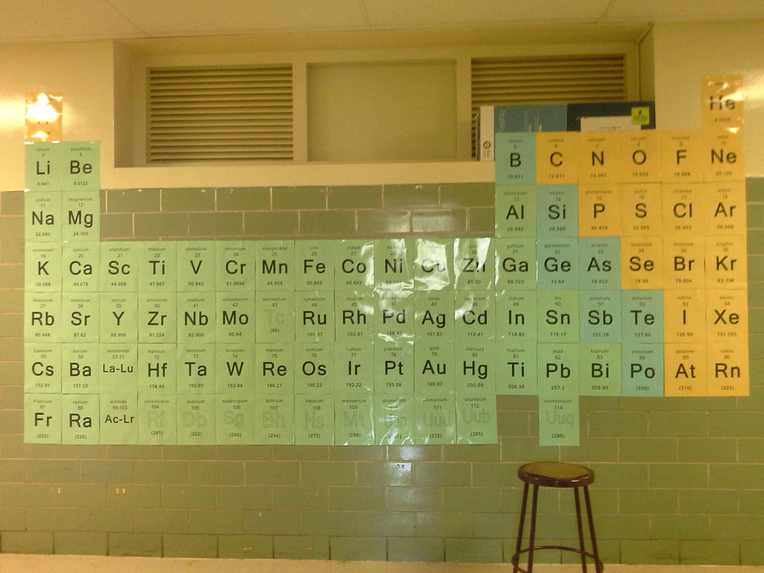 Wall do it yourself periodic table one legal size paper per wall do it yourself periodic table one legal size paper per element its beautiful gamestrikefo Images