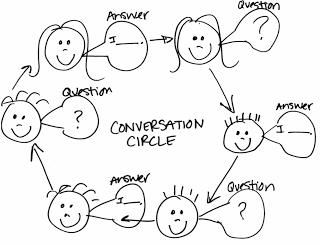 Pin on Speech and Language Activities